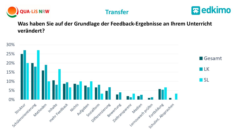 2019-transfer-nutzerstudie-edkimo-qualis-schuelerfeedback