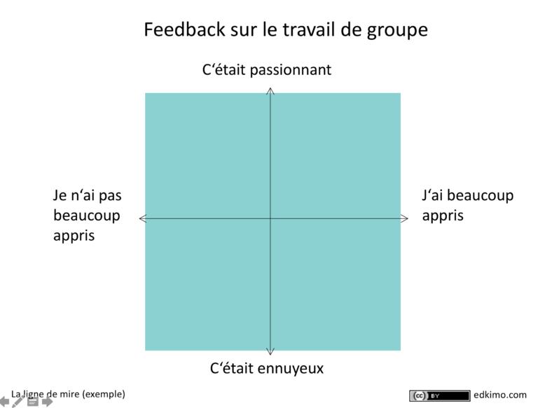 Feedback des élèves : 5 méthodes simples de feedback en ...