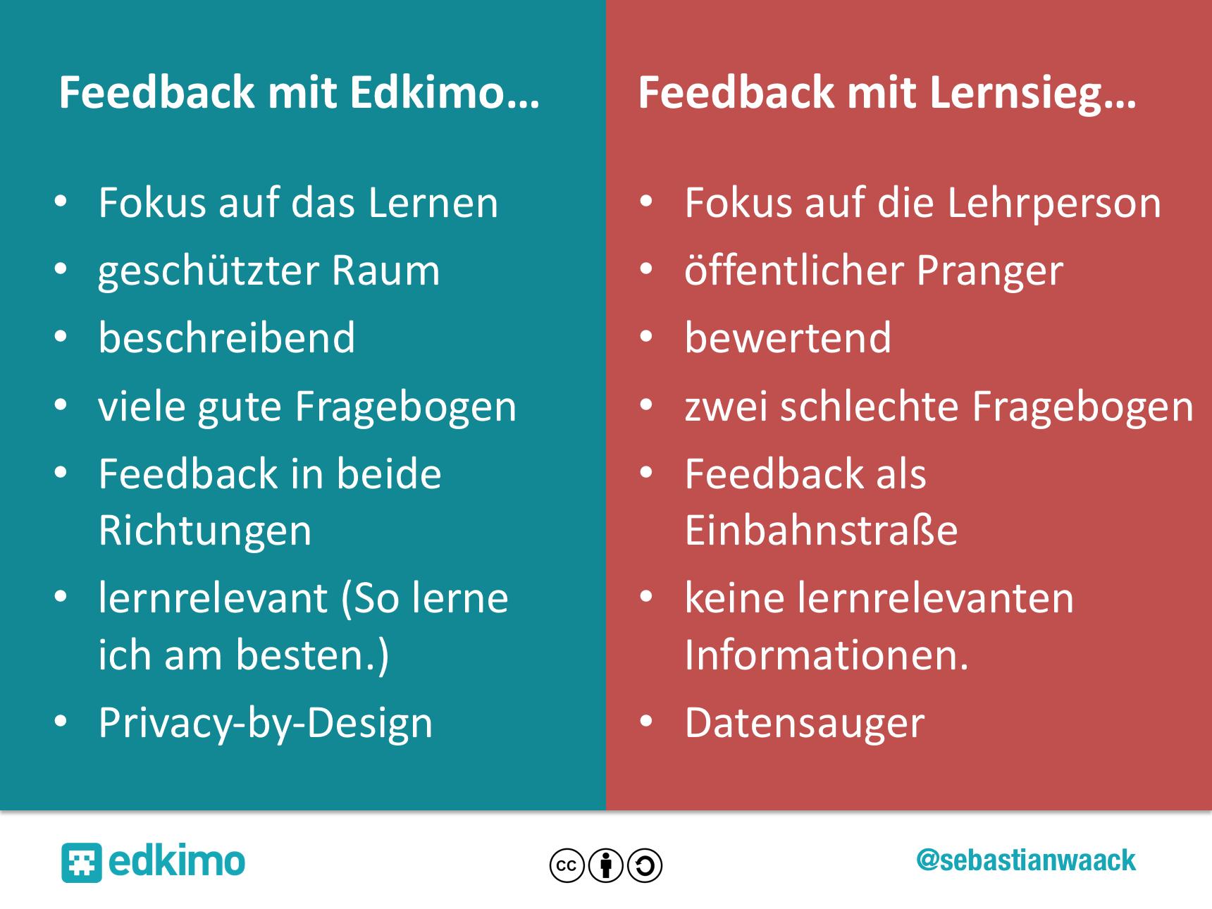 Lernsieg-vs-Edkimo-Schueler-Lehrer-Feedback-App