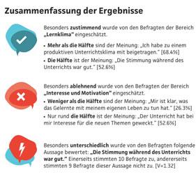 screenshot-ergebnisse-zusammenfassung-edkimo-feedback-app